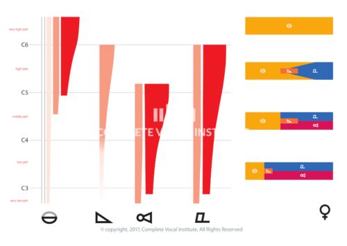 uk-charts-webshop-16-32