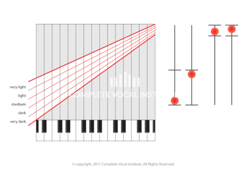 uk-charts-webshop-16-38